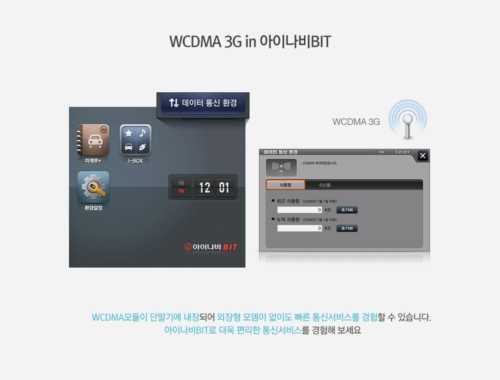 WCDMA 3G 설명