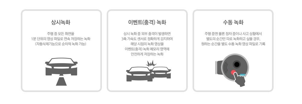 Auto Parking mode / Various Recording mode 자동 주차 모드 / 다양한 녹화 모드 지원