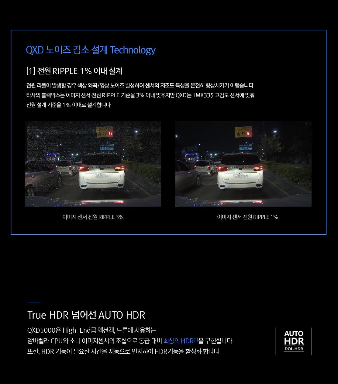QXD5000